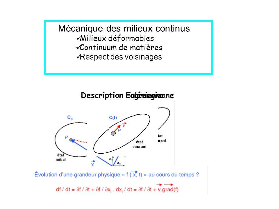 Mécanique des milieux continus Milieux déformables Continuum de matières Respect des voisinages Description LagrangienneDescription Eulérienne