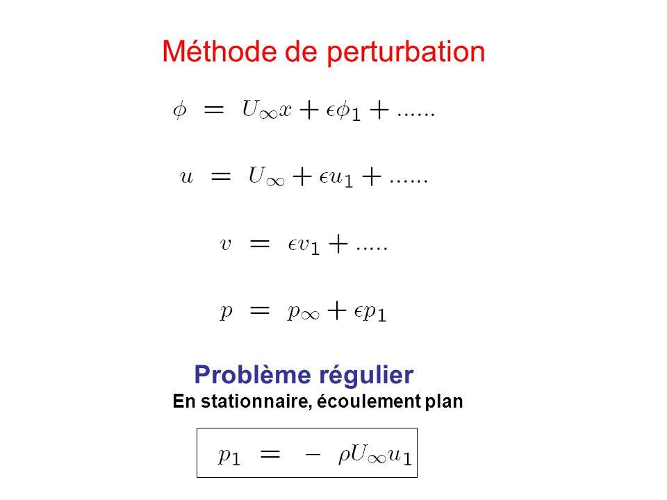 Méthode de perturbation Problème régulier En stationnaire, écoulement plan