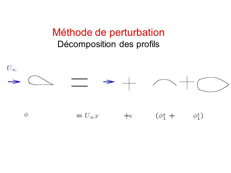 Méthode de perturbation Décomposition des profils