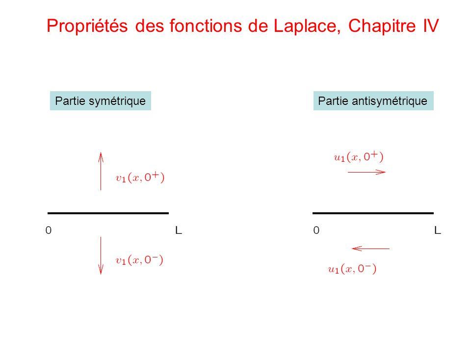 Propriétés des fonctions de Laplace, Chapitre IV Partie symétriquePartie antisymétrique