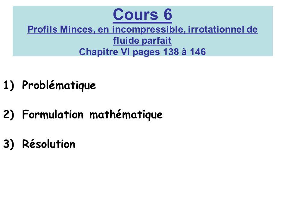 Cours 6 Profils Minces, en incompressible, irrotationnel de fluide parfait Chapitre VI pages 138 à 146 1)Problématique 2)Formulation mathématique 3)Ré