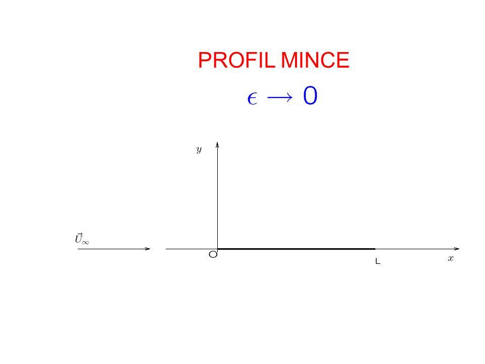 PROFIL MINCE