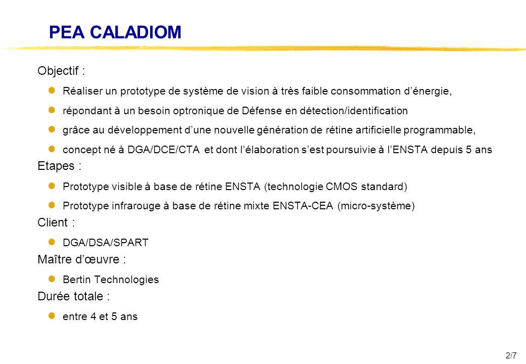 2/7 PEA CALADIOM Objectif : Réaliser un prototype de système de vision à très faible consommation dénergie, répondant à un besoin optronique de Défense en détection/identification grâce au développement dune nouvelle génération de rétine artificielle programmable, concept né à DGA/DCE/CTA et dont lélaboration sest poursuivie à lENSTA depuis 5 ans Etapes : Prototype visible à base de rétine ENSTA (technologie CMOS standard) Prototype infrarouge à base de rétine mixte ENSTA-CEA (micro-système) Client : DGA/DSA/SPART Maître dœuvre : Bertin Technologies Durée totale : entre 4 et 5 ans