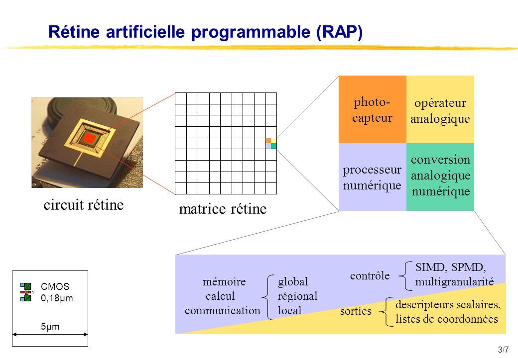 3/7 Rétine artificielle programmable (RAP) mémoire calcul communication global régional local contrôle descripteurs scalaires, listes de coordonnées SIMD, SPMD, multigranularité photo- capteur opérateur analogique conversion analogique numérique processeur numérique circuit rétine matrice rétine sorties 5µm CMOS 0,18µm