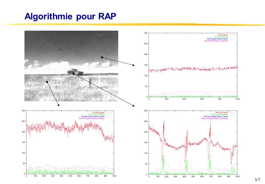 5/7 Algorithmie pour RAP