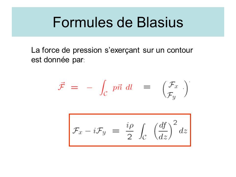 Formules de Blasius La force de pression sexerçant sur un contour est donnée par :