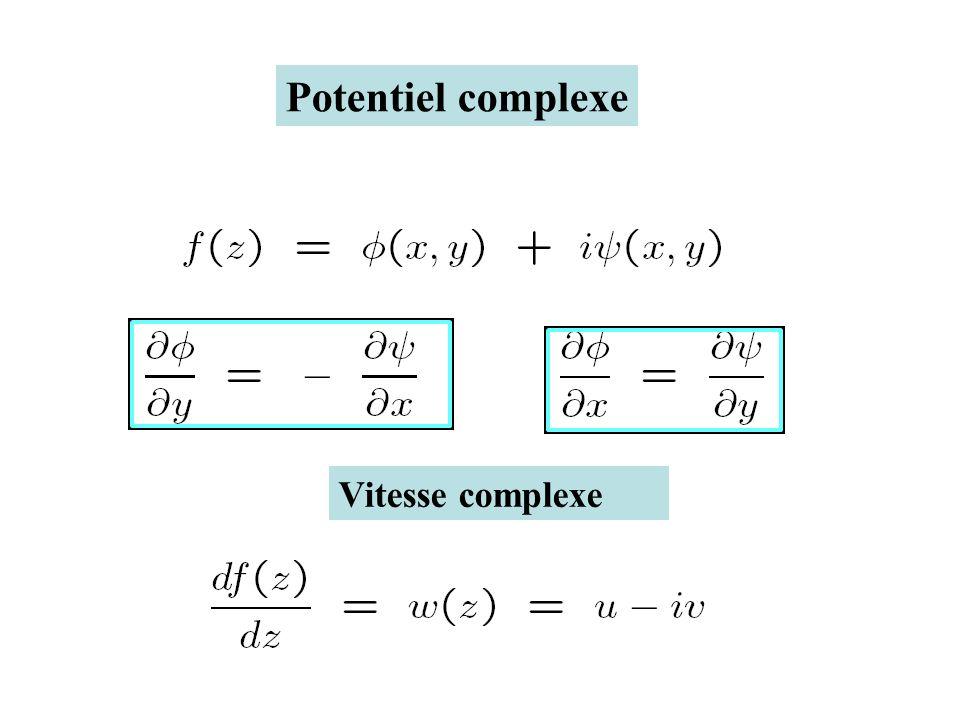 Potentiel complexe Vitesse complexe