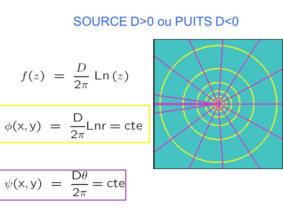 SOURCE D>0 ou PUITS D<0