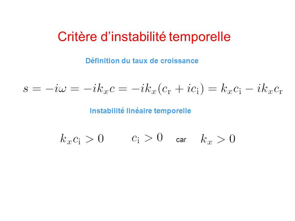 Critère dinstabilité temporelle Définition du taux de croissance car Instabilité linéaire temporelle
