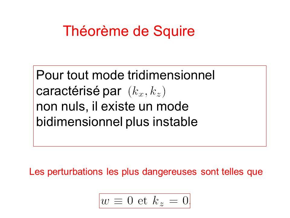 Théorème de Squire Pour tout mode tridimensionnel caractérisé par non nuls, il existe un mode bidimensionnel plus instable Les perturbations les plus