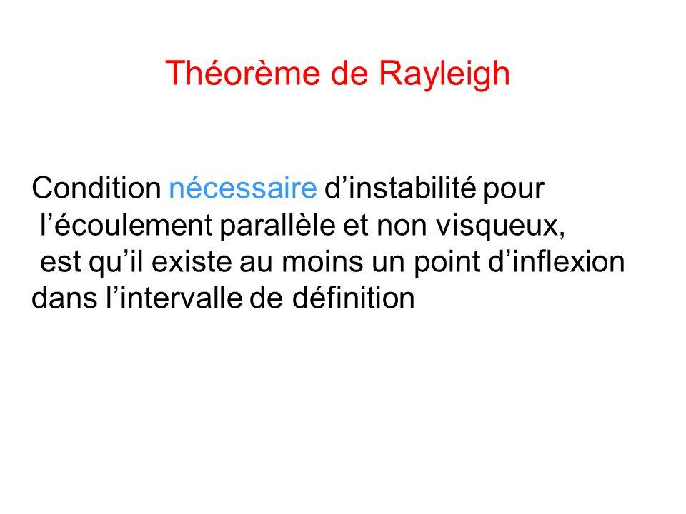 Théorème de Rayleigh Condition nécessaire dinstabilité pour lécoulement parallèle et non visqueux, est quil existe au moins un point dinflexion dans l