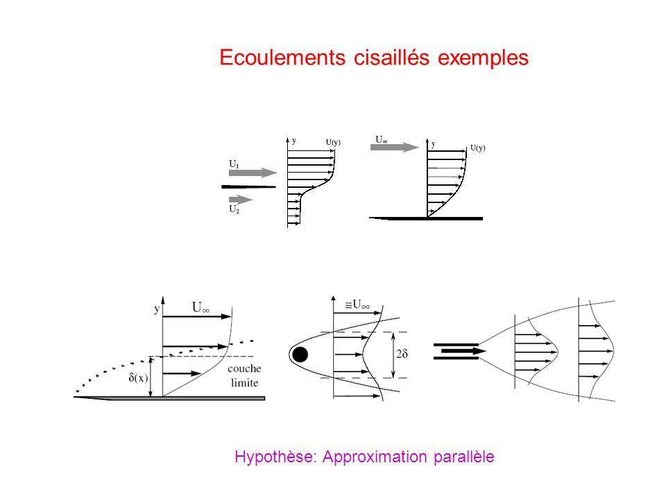 Ecoulements cisaillés exemples Hypothèse: Approximation parallèle
