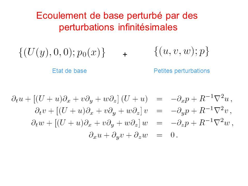 Ecoulement de base perturbé par des perturbations infinitésimales Etat de basePetites perturbations +