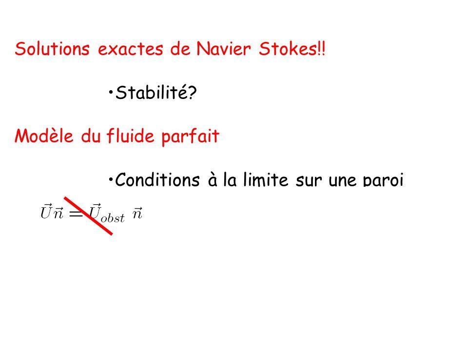 Solutions exactes de Navier Stokes!! Stabilité? Modèle du fluide parfait Conditions à la limite sur une paroi Portance Circulation Trainée?