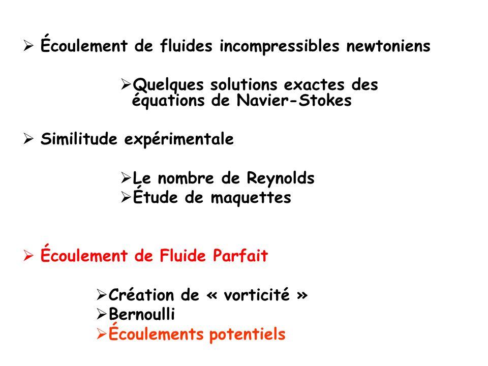 Écoulement de fluides incompressibles newtoniens Quelques solutions exactes des équations de Navier-Stokes Similitude expérimentale Le nombre de Reynolds Étude de maquettes Écoulement de Fluide Parfait Création de « vorticité » Bernoulli Écoulements potentiels