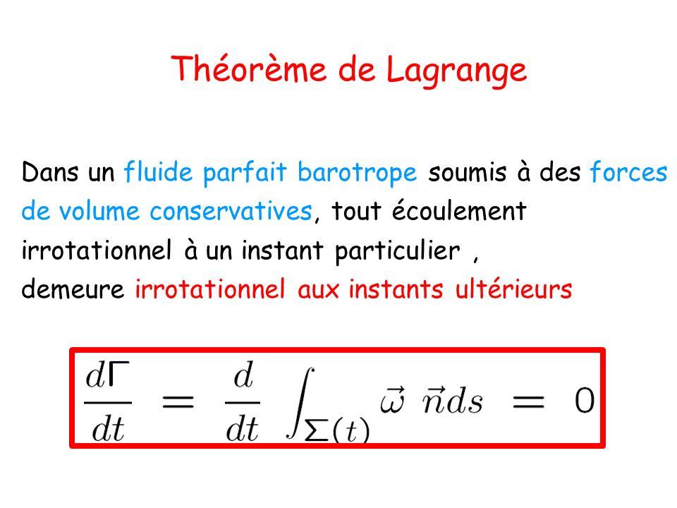 Théorème de Lagrange Dans un fluide parfait barotrope soumis à des forces de volume conservatives, tout écoulement irrotationnel à un instant particulier, demeure irrotationnel aux instants ultérieurs
