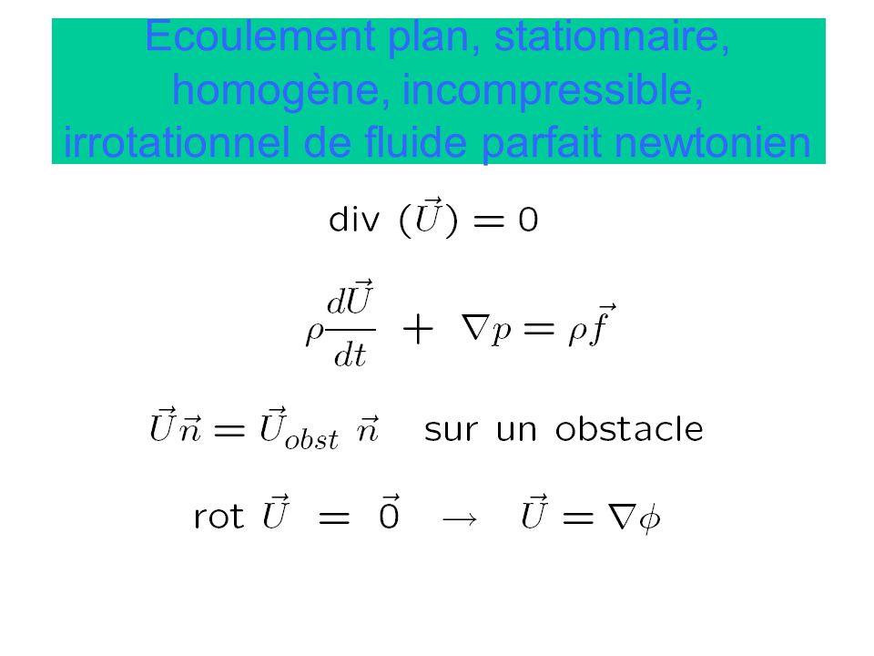 Ecoulement plan, stationnaire, homogène, incompressible, irrotationnel de fluide parfait newtonien