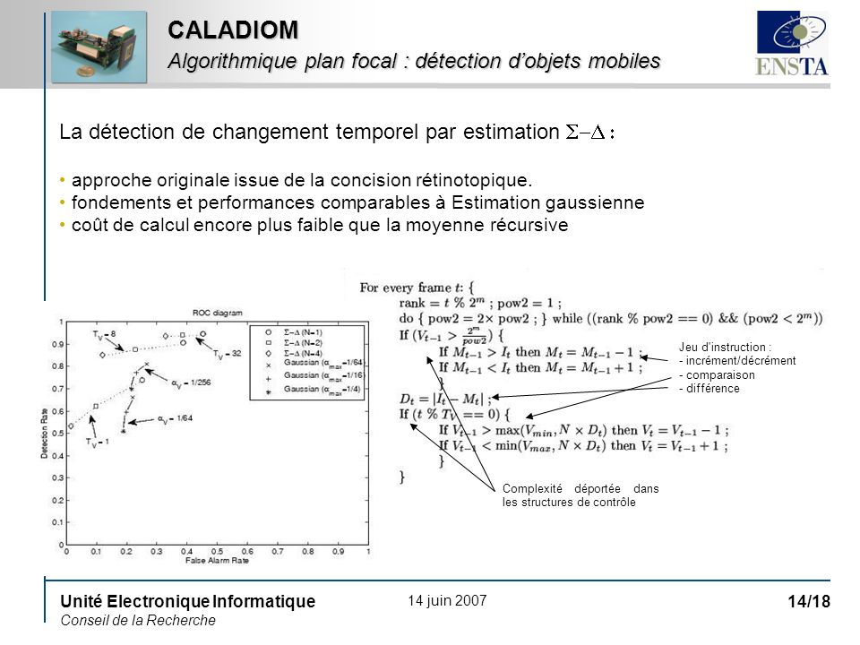 14 juin 2007 Unité Electronique Informatique Conseil de la Recherche 14/18 CALADIOM Algorithmique plan focal : détection dobjets mobiles La détection de changement temporel par estimation approche originale issue de la concision rétinotopique.