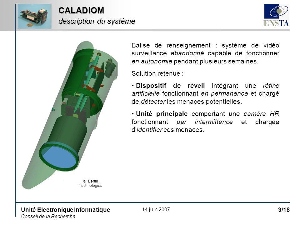 14 juin 2007 Unité Electronique Informatique Conseil de la Recherche 3/18 CALADIOM description du système Balise de renseignement : système de vidéo s