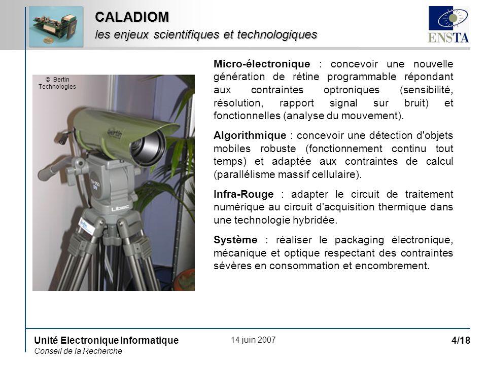 14 juin 2007 Unité Electronique Informatique Conseil de la Recherche 4/18 CALADIOM les enjeux scientifiques et technologiques Micro-électronique : con