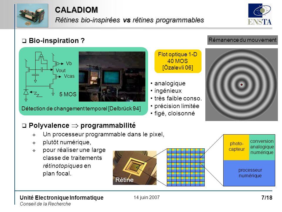 14 juin 2007 Unité Electronique Informatique Conseil de la Recherche 7/18 Bio-inspiration ? Polyvalence programmabilité Un processeur programmable dan