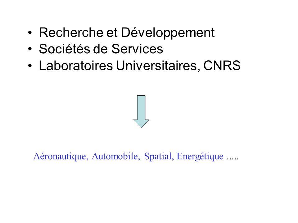 Recherche et Développement Sociétés de Services Laboratoires Universitaires, CNRS Aéronautique, Automobile, Spatial, Energétique.....