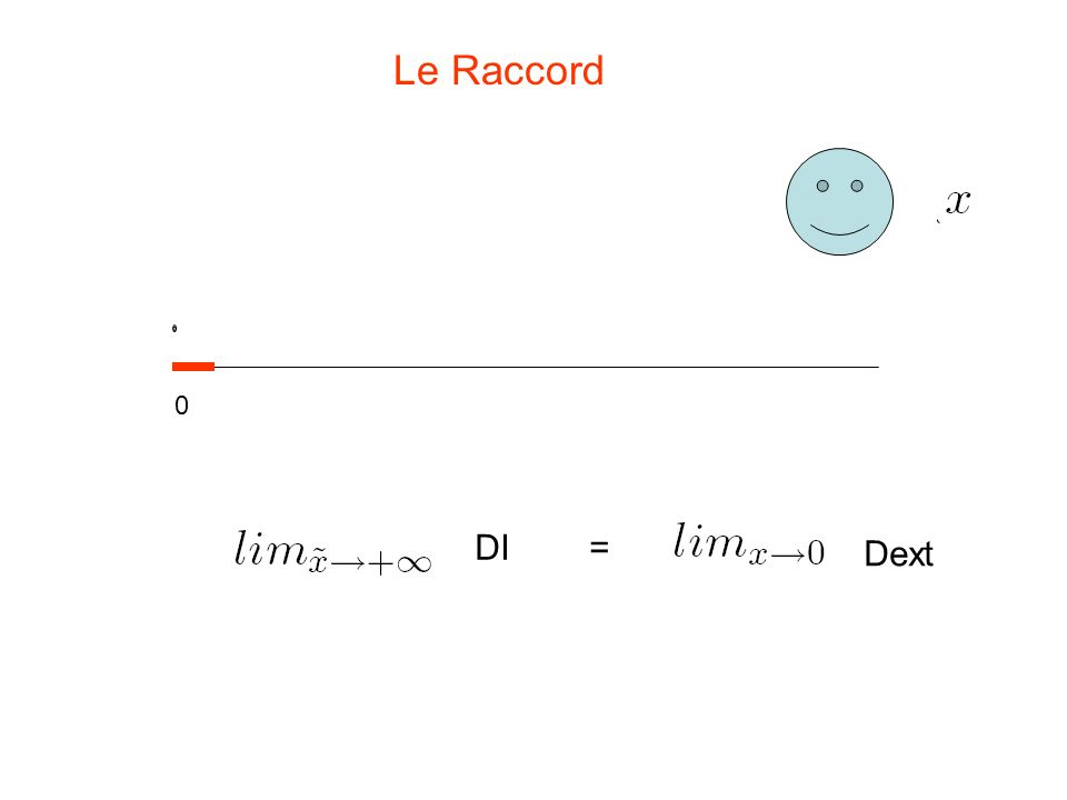 0 Le Raccord DI = Dext
