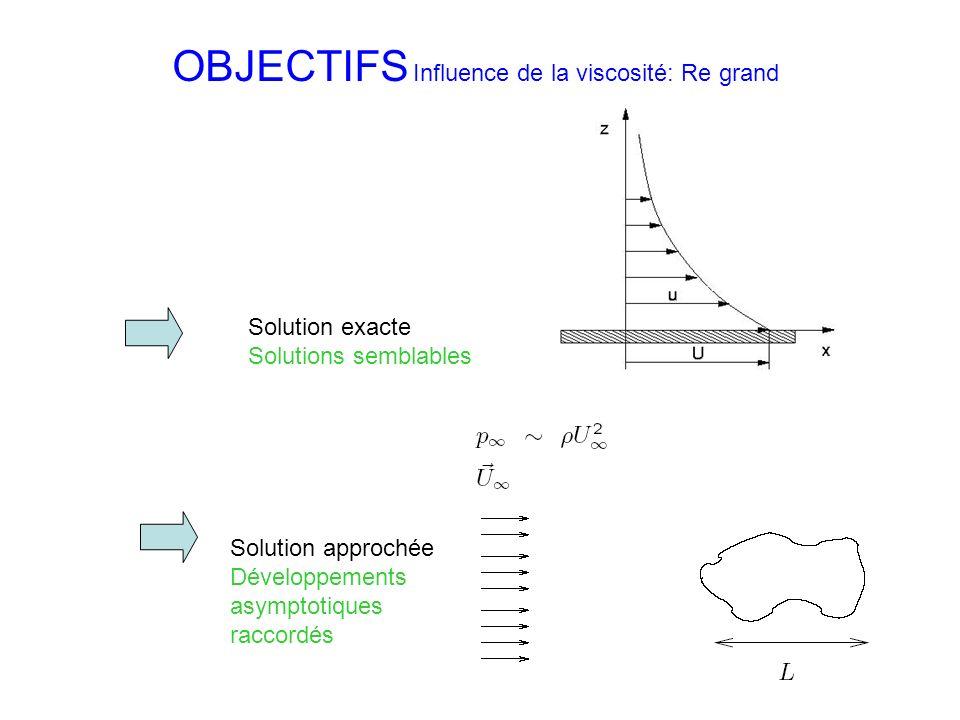 Cours 8 Introduction à la méthode des développements asymptotiques raccordés Annexe B et Notes 1)Problématique 2)Etude dune équation modèle –Développement intérieur –Développement extérieur –Le raccord –Position de la couche limite