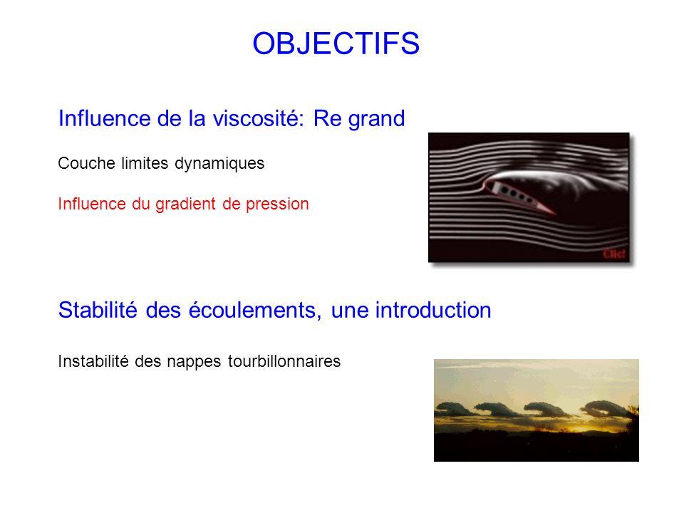 Influence de la viscosité: Re grand Couche limites dynamiques Influence du gradient de pression Stabilité des écoulements, une introduction Instabilit
