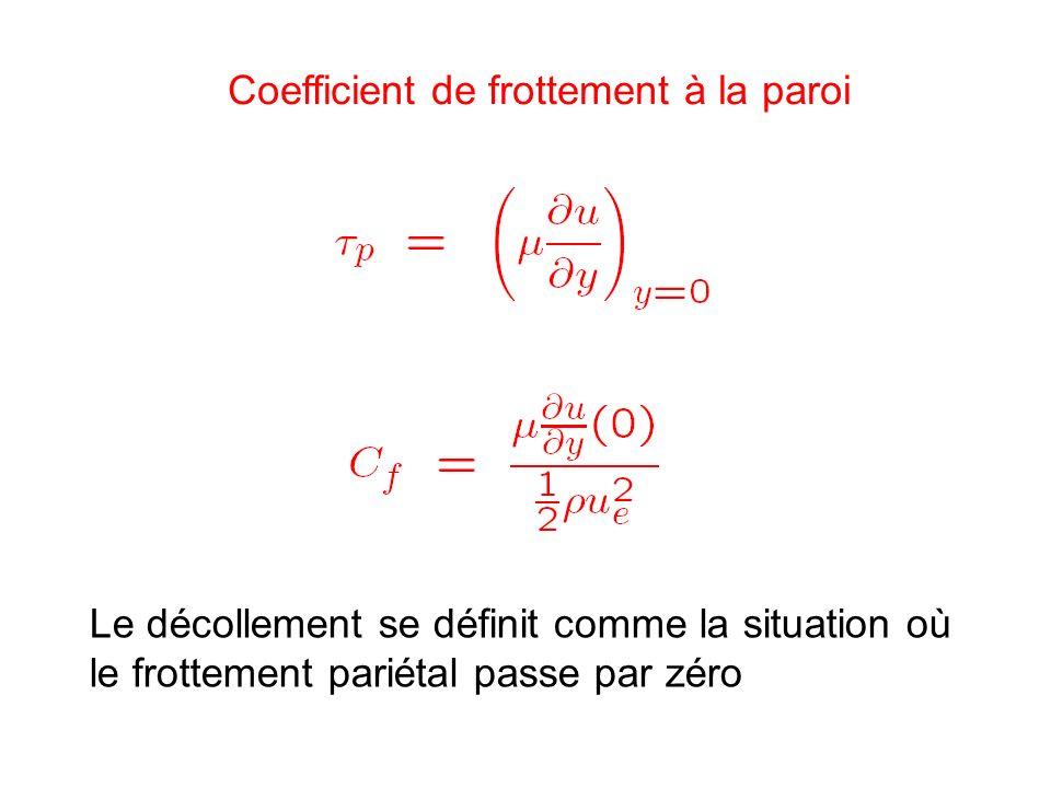 Coefficient de frottement à la paroi Le décollement se définit comme la situation où le frottement pariétal passe par zéro