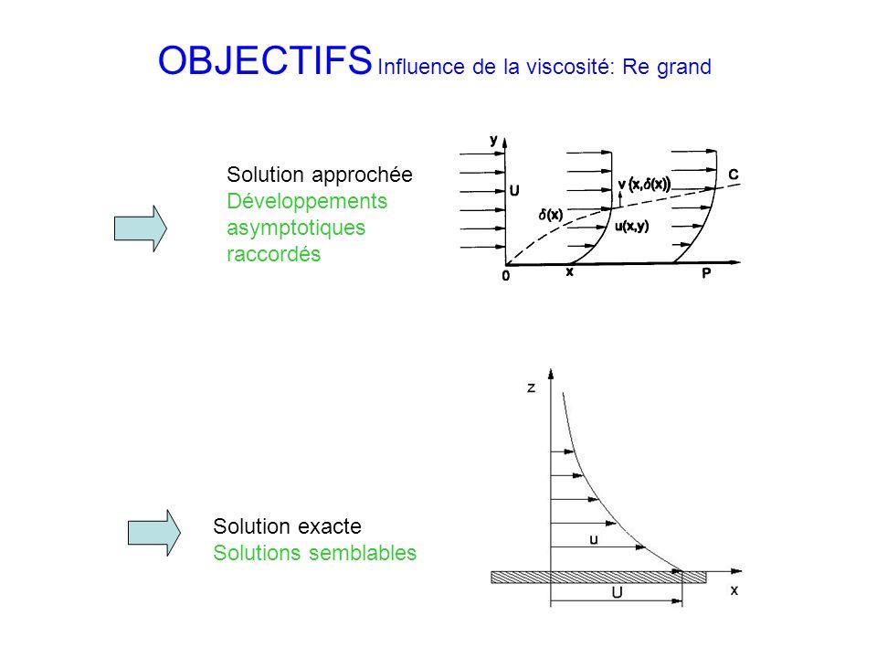 OBJECTIFS Influence de la viscosité: Re grand Solution exacte Solutions semblables Solution approchée Développements asymptotiques raccordés