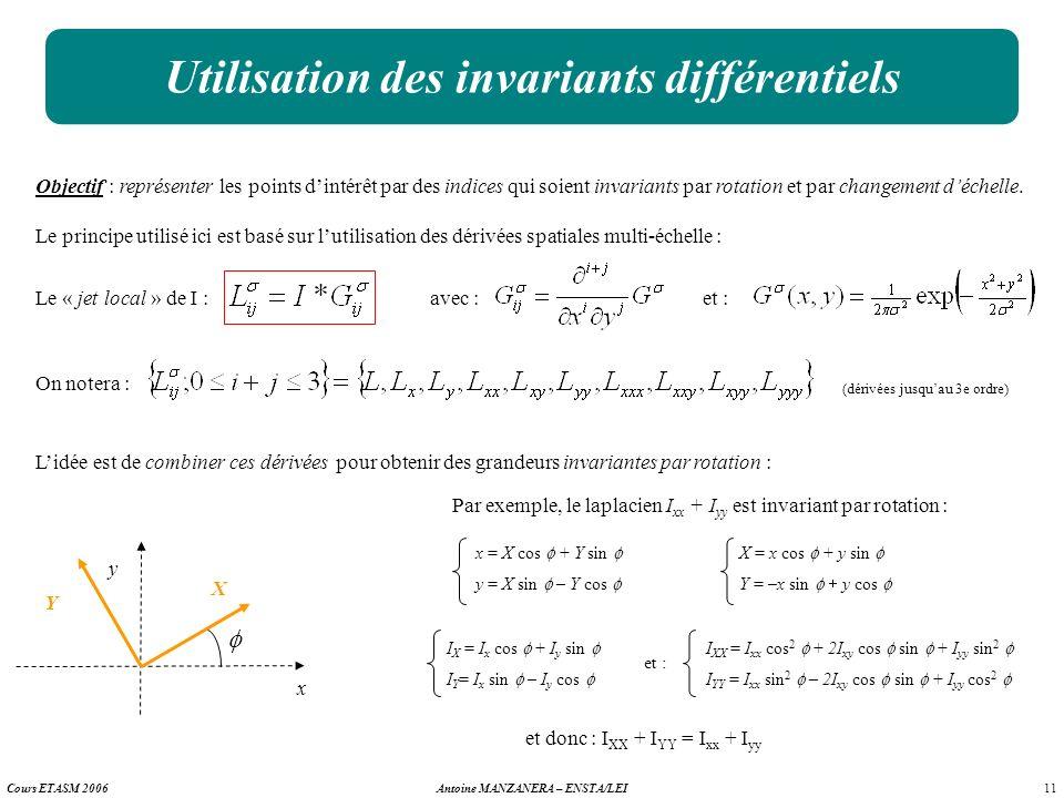 11 Antoine MANZANERA – ENSTA/LEICours ETASM 2006 Utilisation des invariants différentiels On notera : (dérivées jusquau 3e ordre) Objectif : représent
