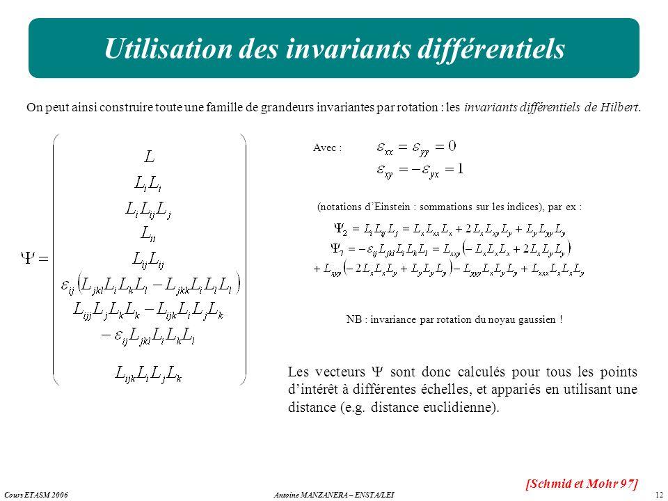12 Antoine MANZANERA – ENSTA/LEICours ETASM 2006 Utilisation des invariants différentiels [Schmid et Mohr 97] On peut ainsi construire toute une famil