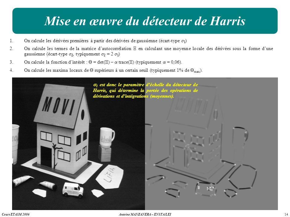14 Antoine MANZANERA – ENSTA/LEICours ETASM 2006 Mise en œuvre du détecteur de Harris 1.On calcule les dérivées premières à partir des dérivées de gau