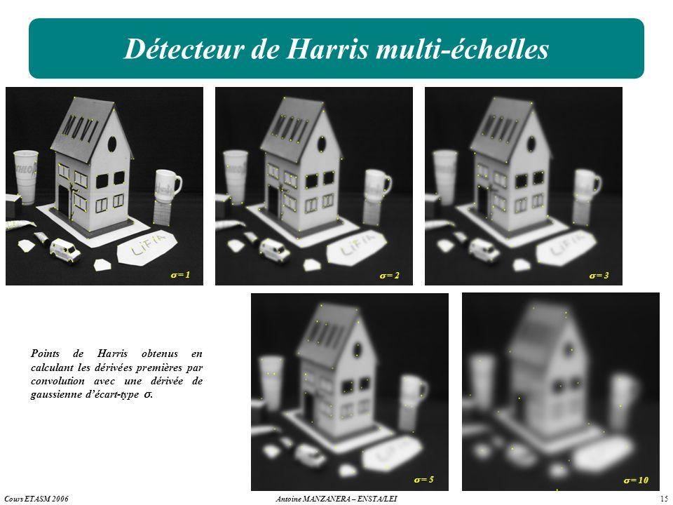 15 Antoine MANZANERA – ENSTA/LEICours ETASM 2006 Détecteur de Harris multi-échelles Points de Harris obtenus en calculant les dérivées premières par c