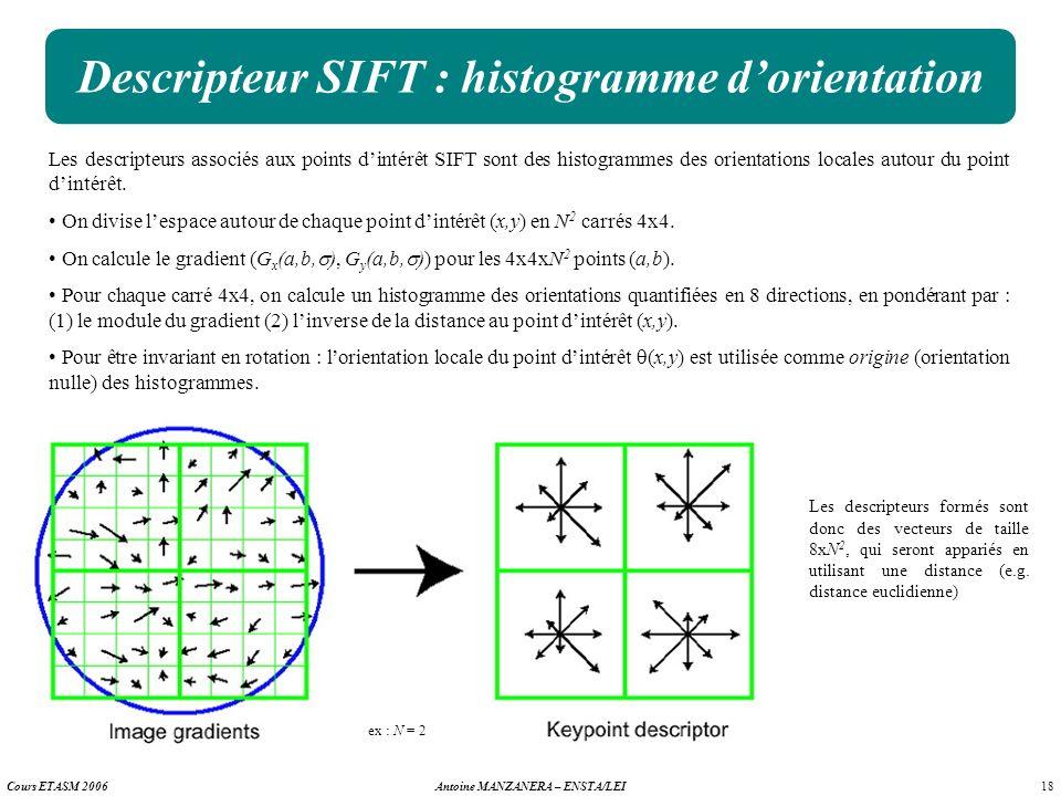 18 Antoine MANZANERA – ENSTA/LEICours ETASM 2006 Descripteur SIFT : histogramme dorientation Les descripteurs associés aux points dintérêt SIFT sont d