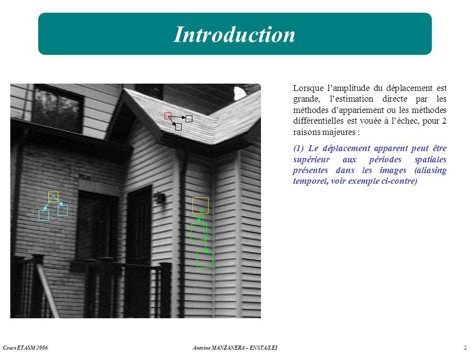 2 Antoine MANZANERA – ENSTA/LEICours ETASM 2006 Introduction Lorsque lamplitude du déplacement est grande, lestimation directe par les méthodes dappar