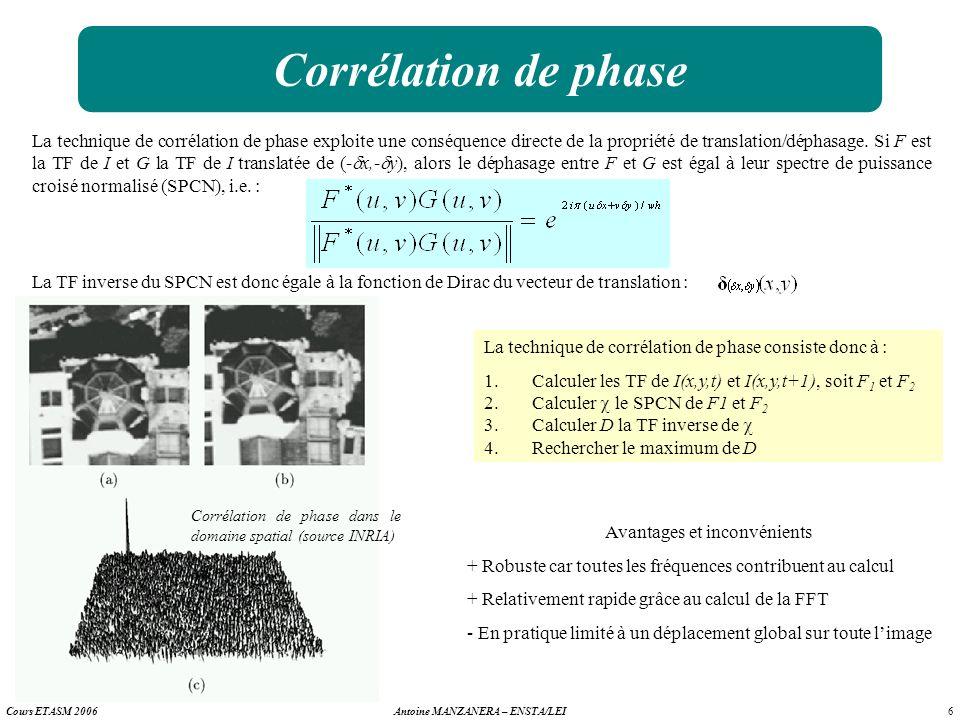 6 Antoine MANZANERA – ENSTA/LEICours ETASM 2006 Corrélation de phase La technique de corrélation de phase exploite une conséquence directe de la propr