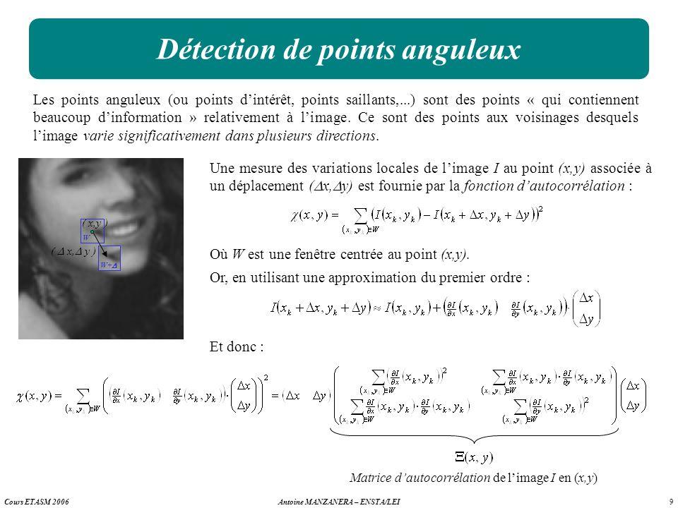 9 Antoine MANZANERA – ENSTA/LEICours ETASM 2006 Une mesure des variations locales de limage I au point (x,y) associée à un déplacement ( x, y) est fou