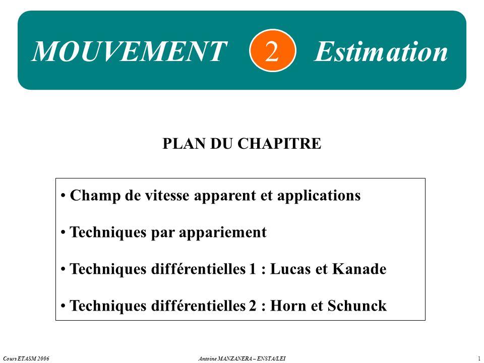 1 Antoine MANZANERA – ENSTA/LEICours ETASM 2006 MOUVEMENT Estimation 2 PLAN DU CHAPITRE Champ de vitesse apparent et applications Techniques par appar