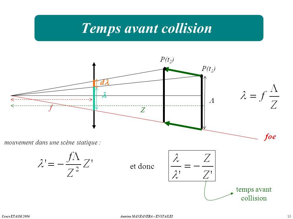 10 Antoine MANZANERA – ENSTA/LEICours ETASM 2006 Temps avant collision f Z foe P(t 1 ) et donc temps avant collision d P(t 2 ) mouvement dans une scèn