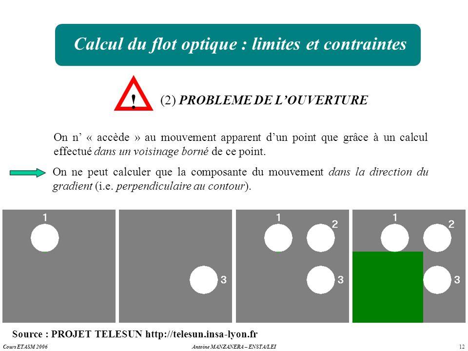 12 Antoine MANZANERA – ENSTA/LEICours ETASM 2006 Calcul du flot optique : limites et contraintes ! (2) PROBLEME DE LOUVERTURE On n « accède » au mouve