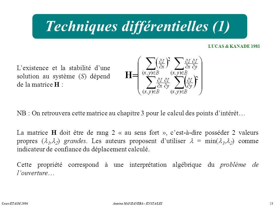 18 Antoine MANZANERA – ENSTA/LEICours ETASM 2006 Techniques différentielles (1) LUCAS & KANADE 1981 Lexistence et la stabilité dune solution au systèm
