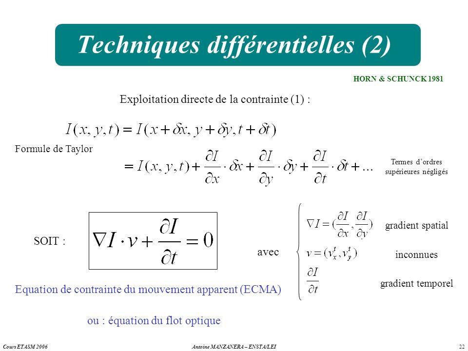 22 Antoine MANZANERA – ENSTA/LEICours ETASM 2006 Techniques différentielles (2) Exploitation directe de la contrainte (1) : Formule de Taylor Termes d