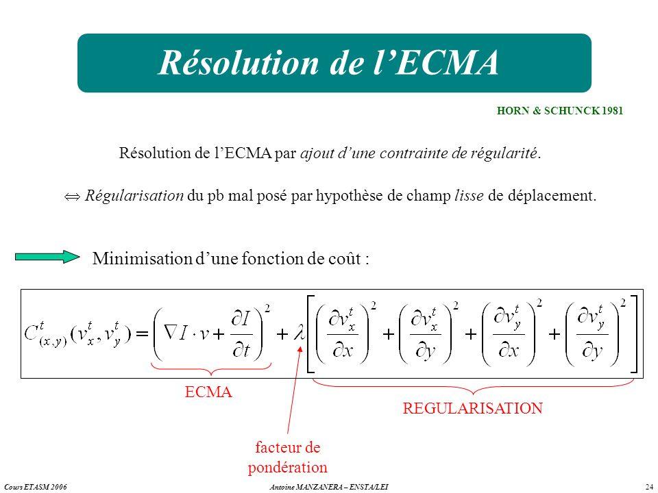 24 Antoine MANZANERA – ENSTA/LEICours ETASM 2006 Résolution de lECMA HORN & SCHUNCK 1981 Résolution de lECMA par ajout dune contrainte de régularité.