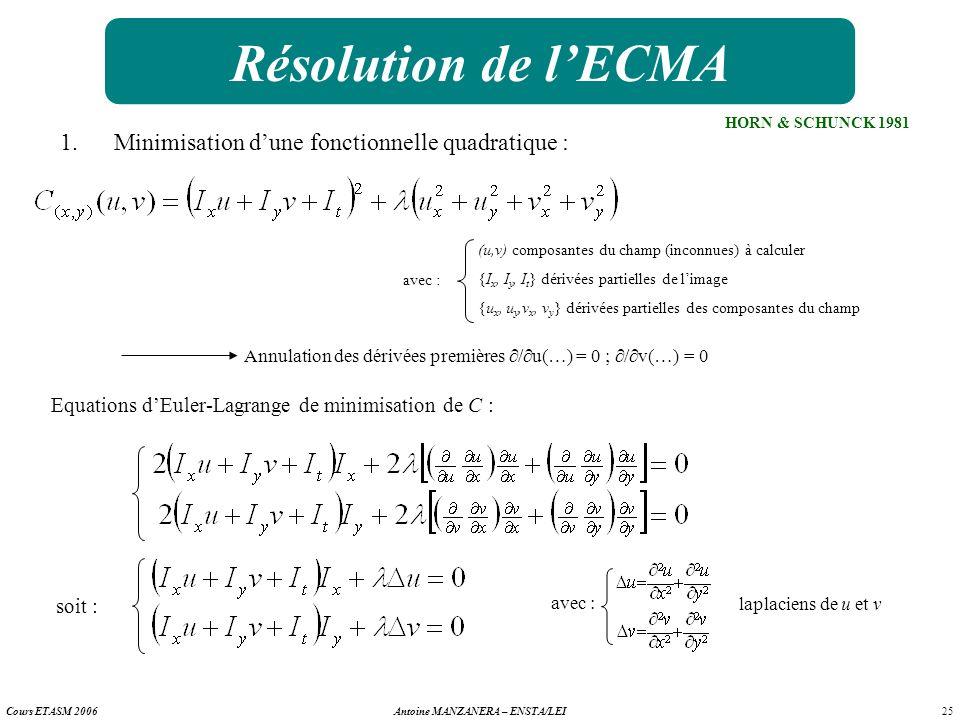 25 Antoine MANZANERA – ENSTA/LEICours ETASM 2006 Résolution de lECMA HORN & SCHUNCK 1981 1. Minimisation dune fonctionnelle quadratique : avec : (u,v)
