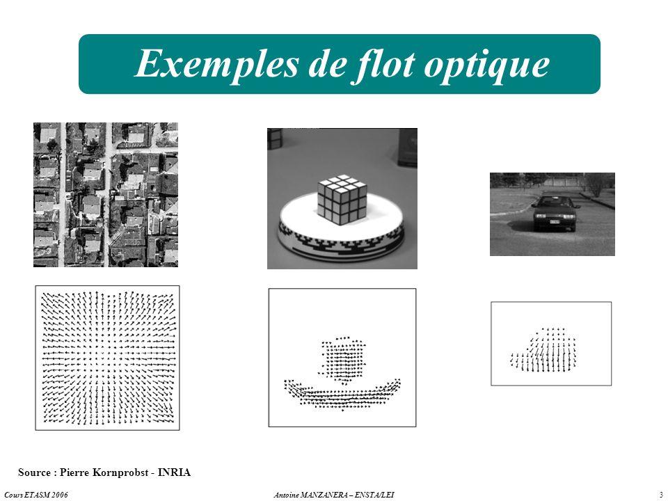 3 Antoine MANZANERA – ENSTA/LEICours ETASM 2006 Exemples de flot optique Source : Pierre Kornprobst - INRIA