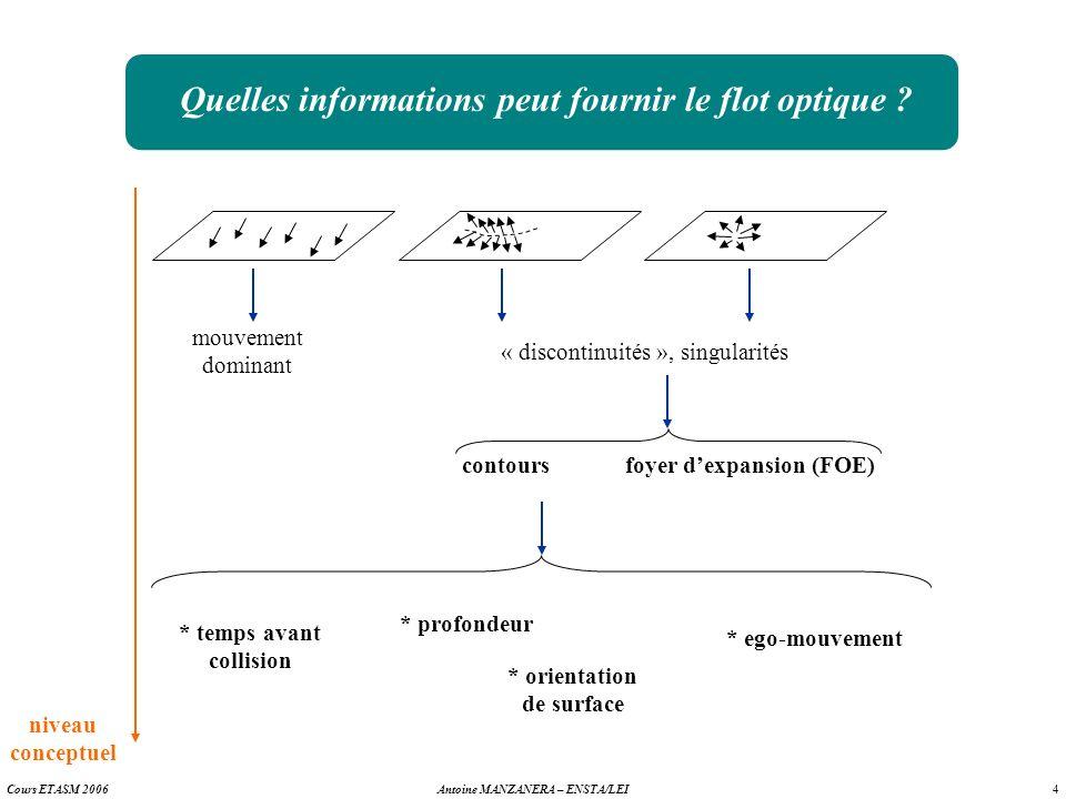 4 Antoine MANZANERA – ENSTA/LEICours ETASM 2006 Quelles informations peut fournir le flot optique ? mouvement dominant « discontinuités », singularité