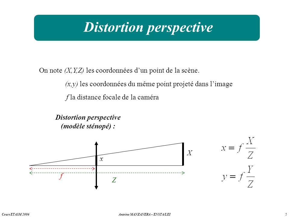 5 Antoine MANZANERA – ENSTA/LEICours ETASM 2006 Distortion perspective On note (X,Y,Z) les coordonnées dun point de la scène. (x,y) les coordonnées du