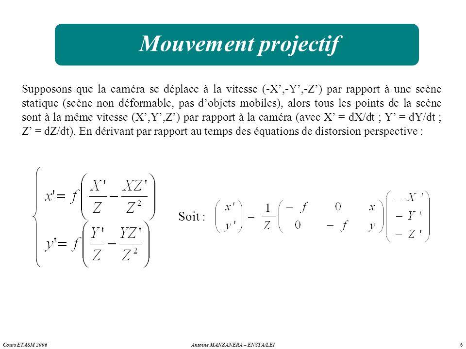 6 Antoine MANZANERA – ENSTA/LEICours ETASM 2006 Mouvement projectif Supposons que la caméra se déplace à la vitesse (-X,-Y,-Z) par rapport à une scène